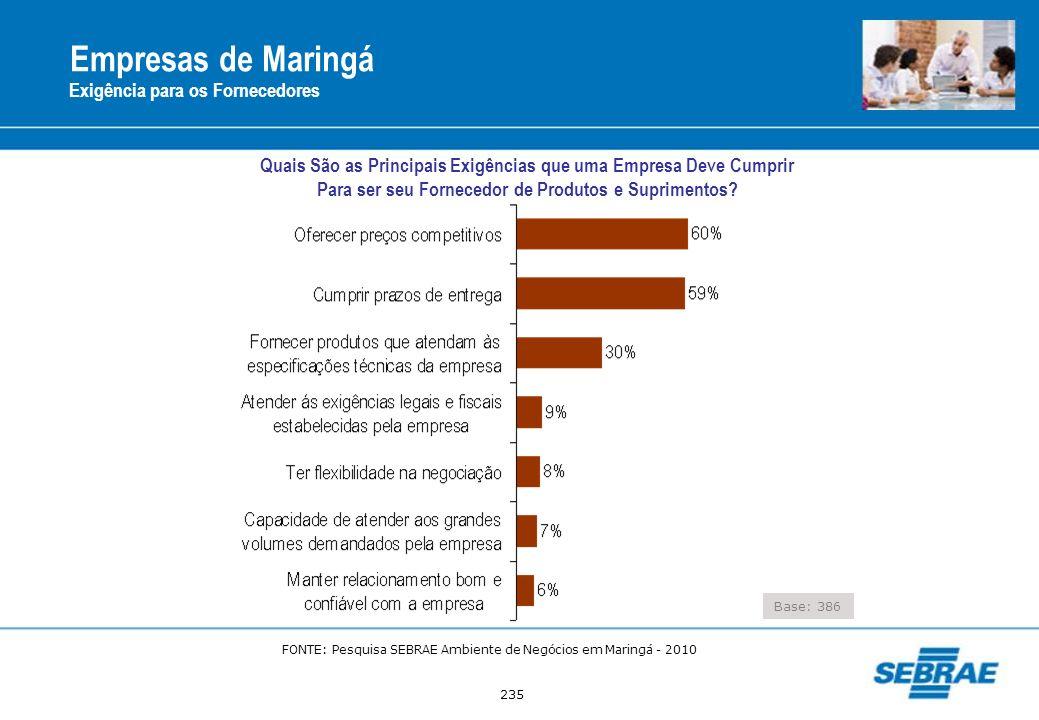 235 Empresas de Maringá Exigência para os Fornecedores Base: 386 Quais São as Principais Exigências que uma Empresa Deve Cumprir Para ser seu Forneced