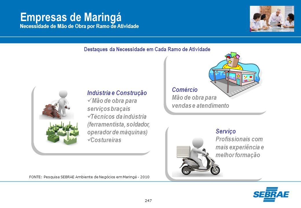 247 Empresas de Maringá Necessidade de Mão de Obra por Ramo de Atividade Indústria e Construção Mão de obra para serviços braçais Técnicos da indústri