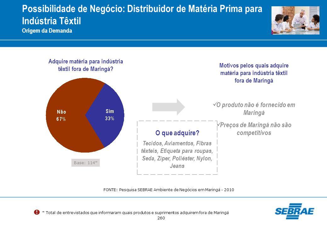 260 Possibilidade de Negócio: Distribuidor de Matéria Prima para Indústria Têxtil Origem da Demanda Motivos pelos quais adquire matéria para indústria