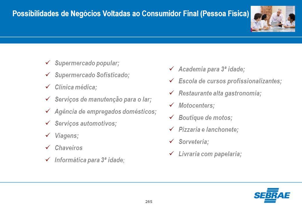 265 Possibilidades de Negócios Voltadas ao Consumidor Final (Pessoa Física) Supermercado popular; Supermercado Sofisticado; Clínica médica; Serviços d