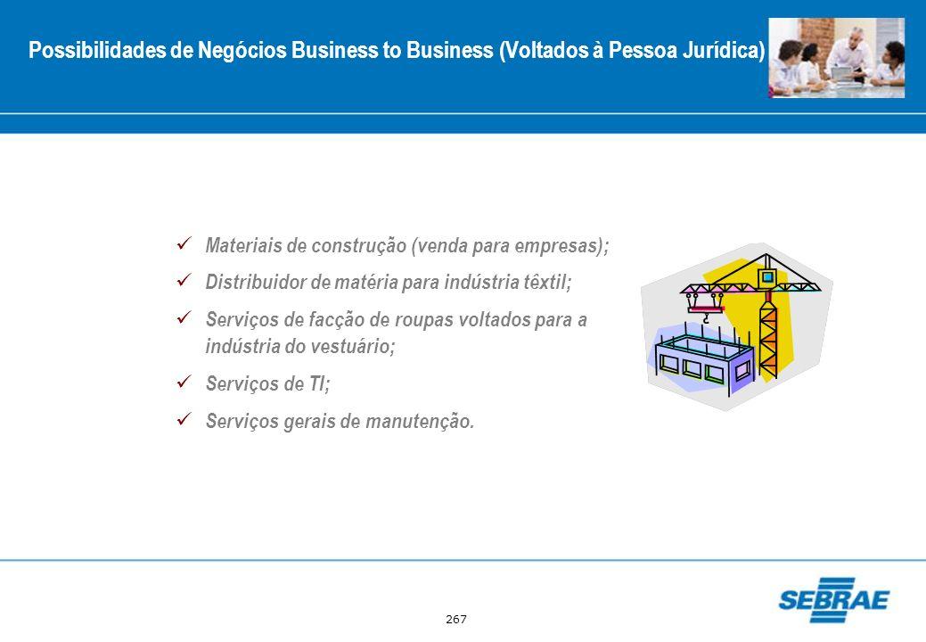 267 Possibilidades de Negócios Business to Business (Voltados à Pessoa Jurídica) Materiais de construção (venda para empresas); Distribuidor de matéri
