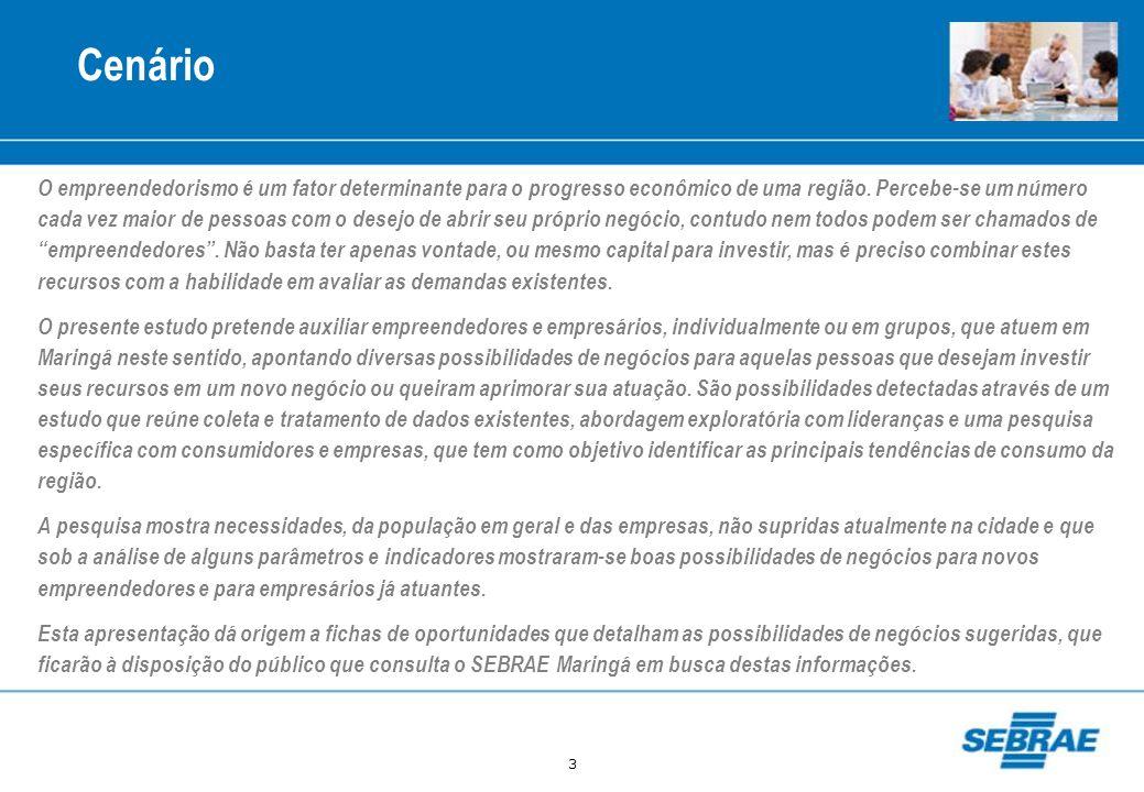 74 Possibilidade de Negócio: Mercados Localização das Principais Redes de Supermercados em Maringá Região Central Região Norte Região Oeste Região Sul Região Leste FONTE: Pesquisa SEBRAE Ambiente de Negócios em Maringá - 2010
