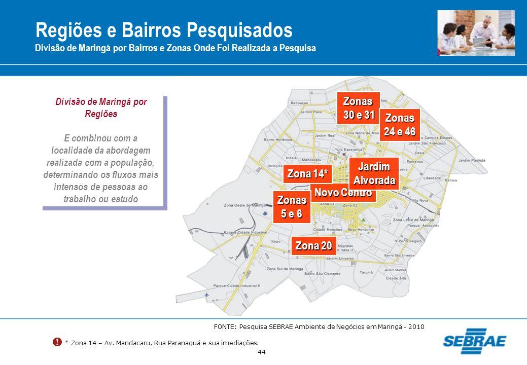 44 Regiões e Bairros Pesquisados Divisão de Maringá por Bairros e Zonas Onde Foi Realizada a Pesquisa Zona 20 Zonas 30 e 31 30 e 31 Zonas 24 e 46 Novo