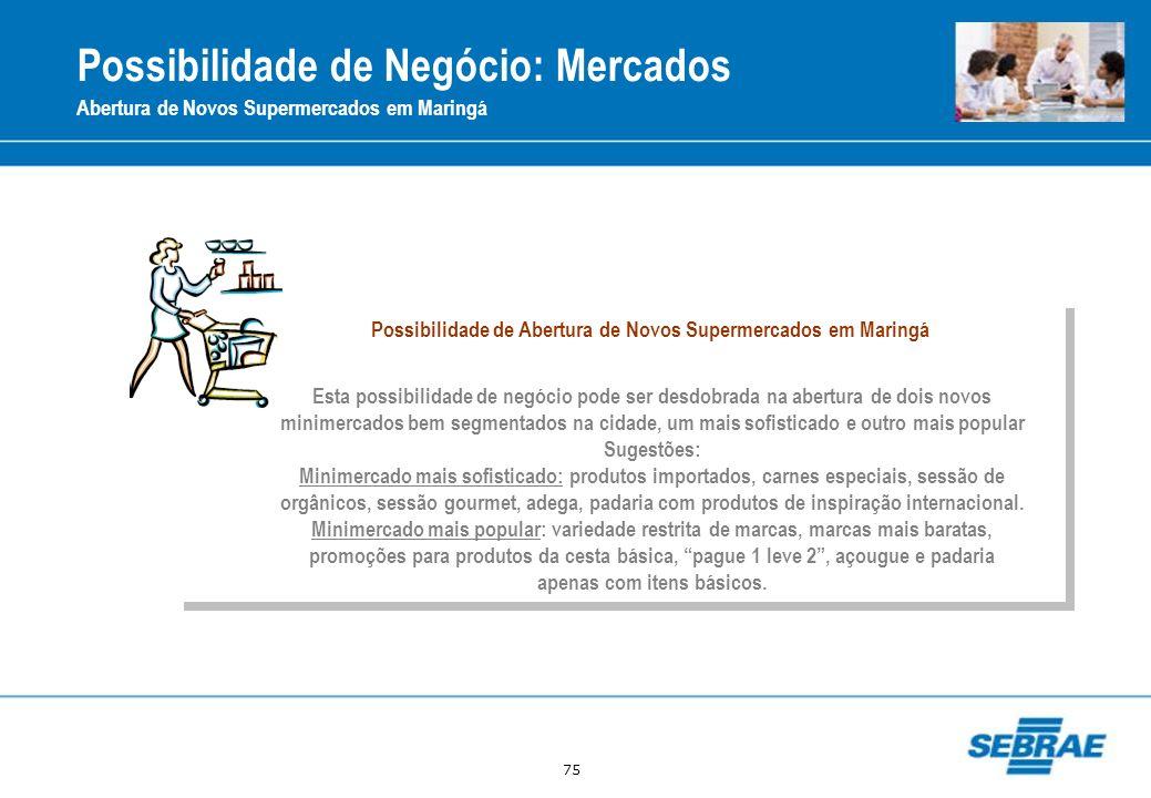75 Possibilidade de Negócio: Mercados Abertura de Novos Supermercados em Maringá Possibilidade de Abertura de Novos Supermercados em Maringá Esta poss