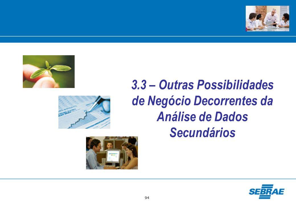 94 3.3 – Outras Possibilidades de Negócio Decorrentes da Análise de Dados Secundários
