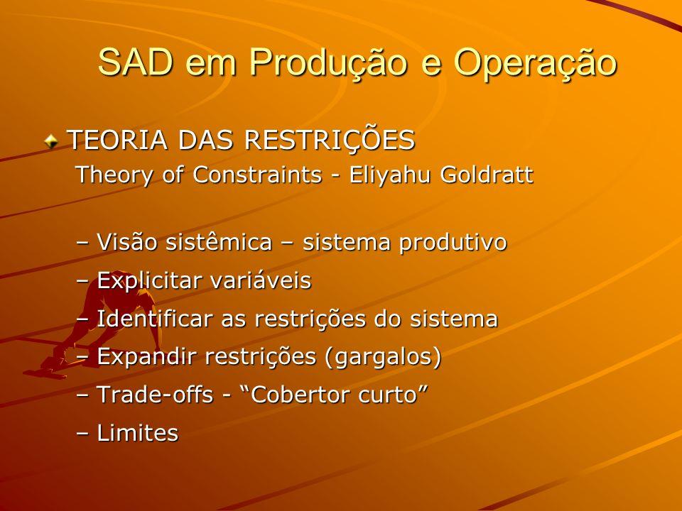 TEORIA DAS RESTRIÇÕES Theory of Constraints - Eliyahu Goldratt –Visão sistêmica – sistema produtivo –Explicitar variáveis –Identificar as restrições d