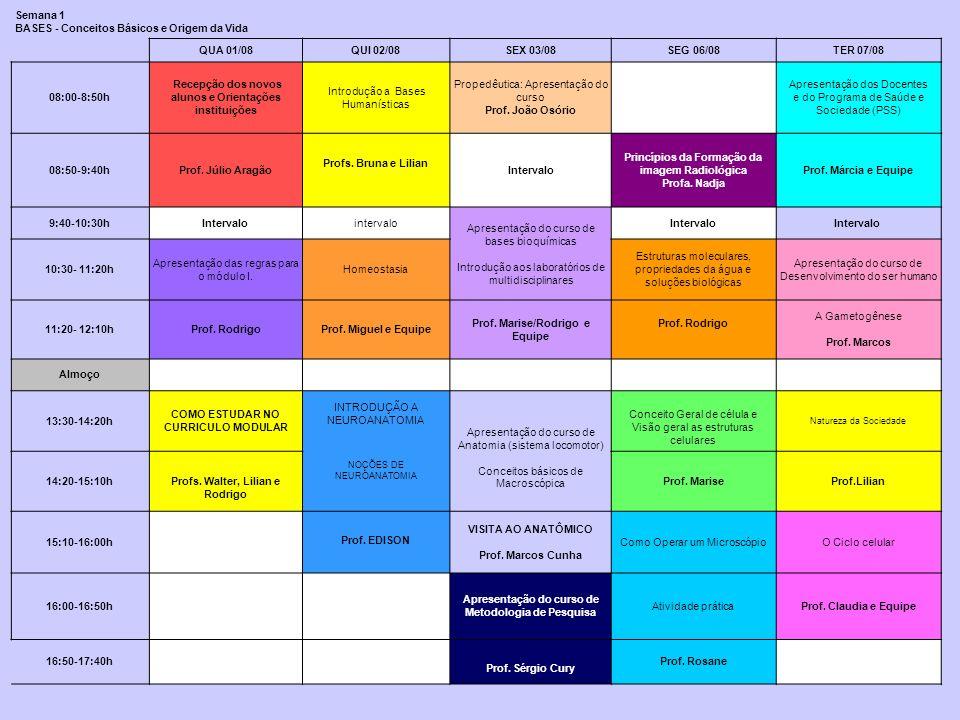 Semana 1 BASES - Conceitos Básicos e Origem da Vida QUA 01/08QUI 02/08SEX 03/08SEG 06/08TER 07/08 08:00-8:50h Recepção dos novos alunos e Orientações