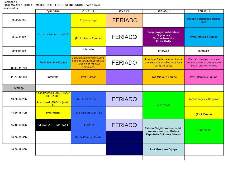Semana 14 – SISTEMA APENDICULAR: MEMBROS SUPERIORES E INFERIORES com Nervos associados QUA 31/10QUI 01/11SEX 02/11SEG 05/11TER 06/11 08:00-8:50h Acomp