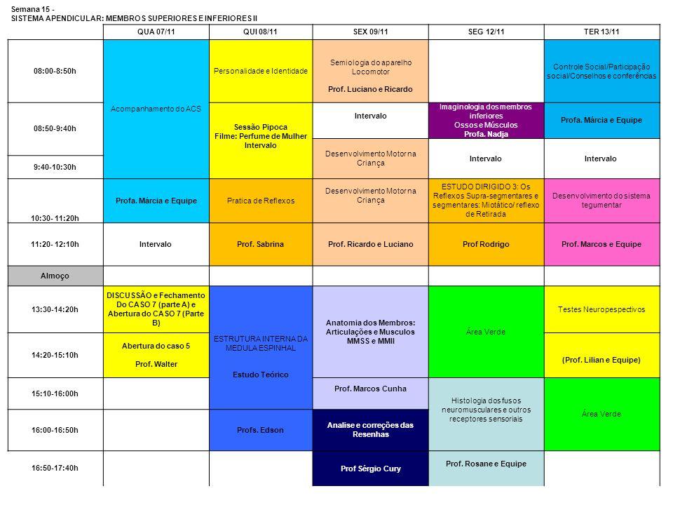 Semana 15 - SISTEMA APENDICULAR: MEMBROS SUPERIORES E INFERIORES II QUA 07/11QUI 08/11SEX 09/11SEG 12/11TER 13/11 08:00-8:50h Acompanhamento do ACS Pe