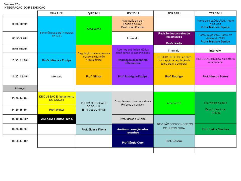 Semana 17 – INTEGRAÇÃO: DOR E EMOÇÃO QUA 21/11QUI 22/11SEX 23/11SEG 26/11TER 27/11 08:00-8:50h Seminários sobre Principios do SUS Área verde Avaliação