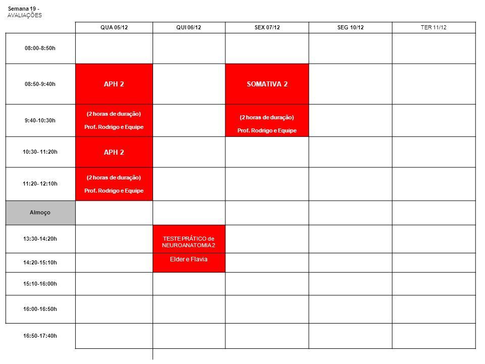 Semana 19 - AVALIAÇÕES QUA 05/12QUI 06/12SEX 07/12SEG 10/12TER 11/12 08:00-8:50h 08:50-9:40h APH 2SOMATIVA 2 9:40-10:30h (2 horas de duração) Prof. Ro