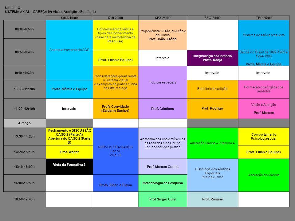Semana 8 - SISTEMA AXIAL - CABEÇA IV: Visão, Audição e Equilíbrio QUA 19/09QUI 20/09SEX 21/09SEG 24/09TER 25/09 08:00-8:50h Acompanhamento do ACS Conh