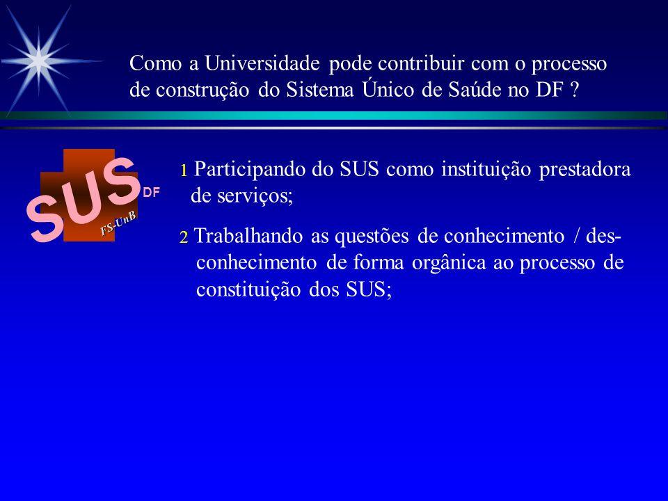 SUS FS-Un B DF 1 Participando do SUS como instituição prestadora de serviços; Como a Universidade pode contribuir com o processo de construção do Sist