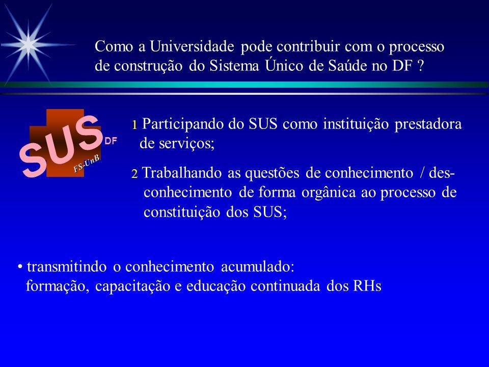 SUS FS-Un B DF 1 Participando do SUS como instituição prestadora de serviços; transmitindo o conhecimento acumulado: formação, capacitação e educação