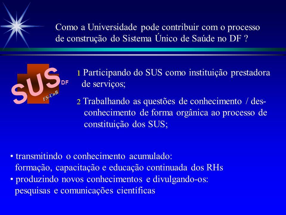 SUS FS-Un B DF 1 Participando do SUS como instituição prestadora de serviços; 2 Trabalhando as questões de conhecimento / des- conhecimento de forma o