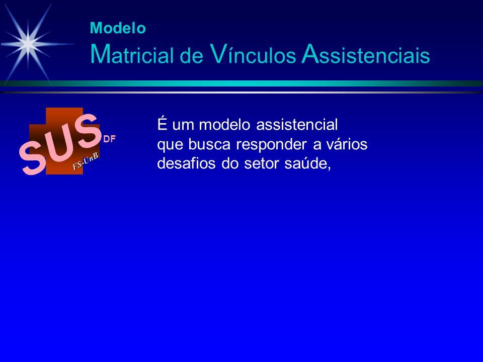 SUS FS-Un B DF É um modelo assistencial que busca responder a vários desafios do setor saúde, Modelo M atricial de V ínculos A ssistenciais