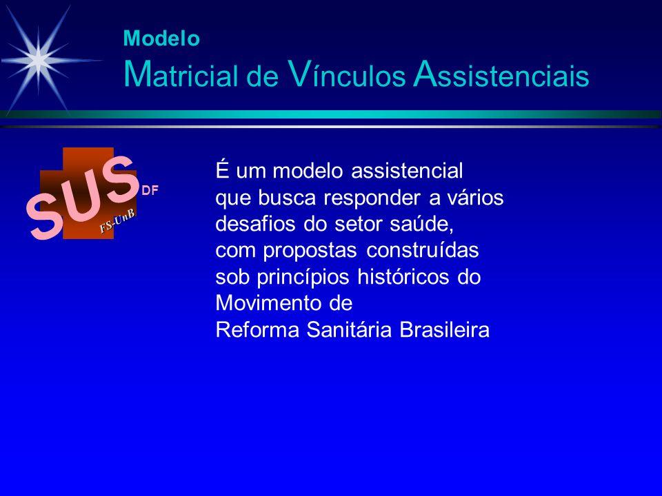 SUS FS-Un B DF É um modelo assistencial que busca responder a vários desafios do setor saúde, com propostas construídas sob princípios históricos do M