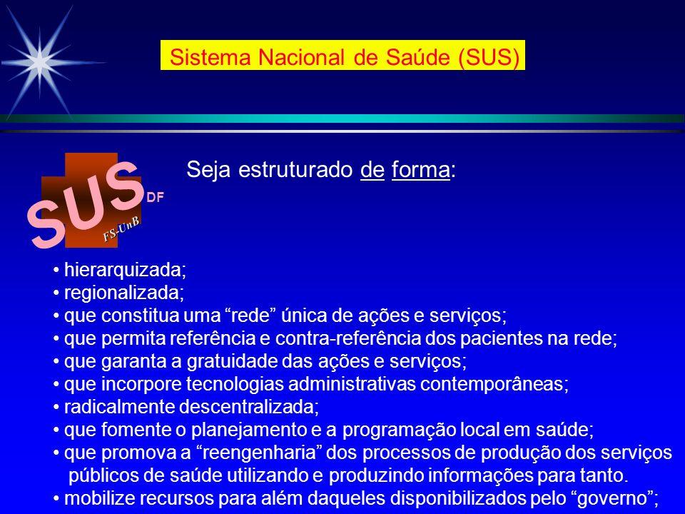 SUS FS-Un B DF Sistema Nacional de Saúde (SUS) hierarquizada; regionalizada; que constitua uma rede única de ações e serviços; que permita referência