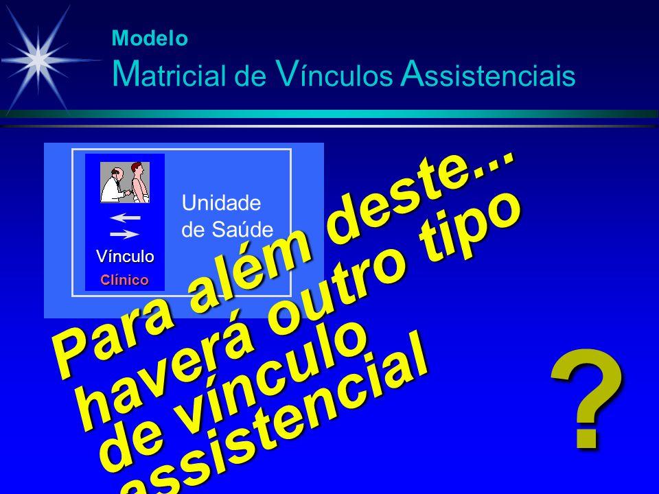 haverá outro tipo de vínculo assistencial ? Modelo M atricial de V ínculos A ssistenciais Vínculo Clínico Unidade de Saúde Para além deste...