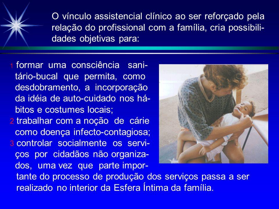 O vínculo assistencial clínico ao ser reforçado pela relação do profissional com a família, cria possibili- dades objetivas para: 1 formar uma consciê