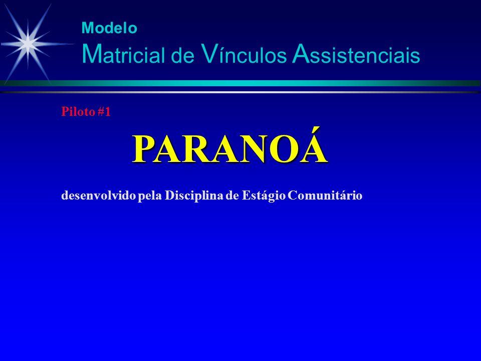Modelo M atricial de V ínculos A ssistenciais Piloto #1 PARANOÁ PARANOÁ desenvolvido pela Disciplina de Estágio Comunitário