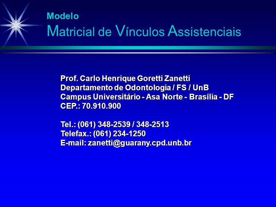 Prof. Carlo Henrique Goretti Zanetti Departamento de Odontologia / FS / UnB Campus Universitário - Asa Norte - Brasília - DF CEP.: 70.910.900 Tel.: (0