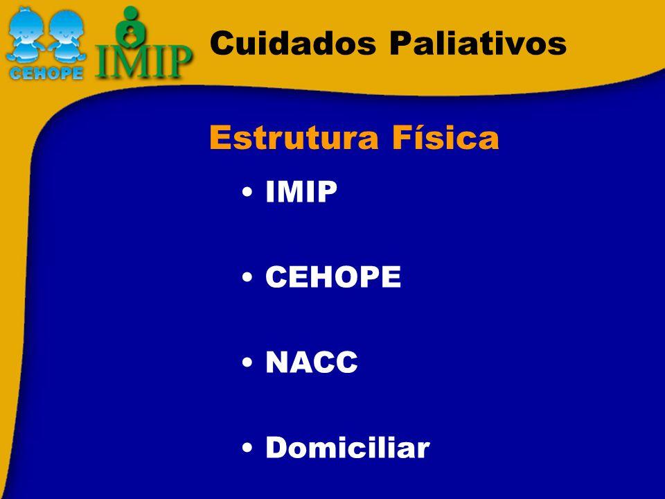 Cuidados Paliativos IMIP CEHOPE NACC Domiciliar Estrutura Física