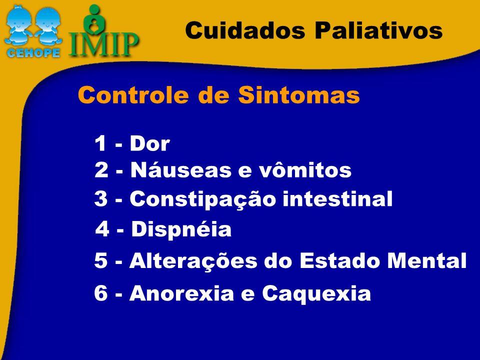 Cuidados Paliativos Controle de Sintomas 1 - Dor 2 - Náuseas e vômitos 3 - Constipação intestinal 4 - Dispnéia 5 - Alterações do Estado Mental 6 - Ano