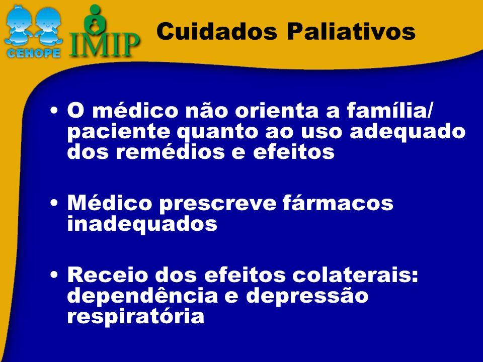 Cuidados Paliativos O médico não orienta a família/ paciente quanto ao uso adequado dos remédios e efeitos Médico prescreve fármacos inadequados Recei