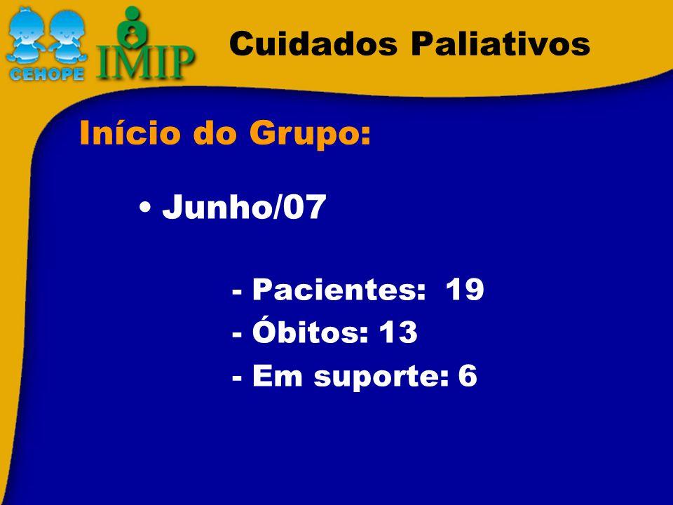 Cuidados Paliativos - Pacientes: 19 - Óbitos: 13 - Em suporte: 6 Início do Grupo: Junho/07