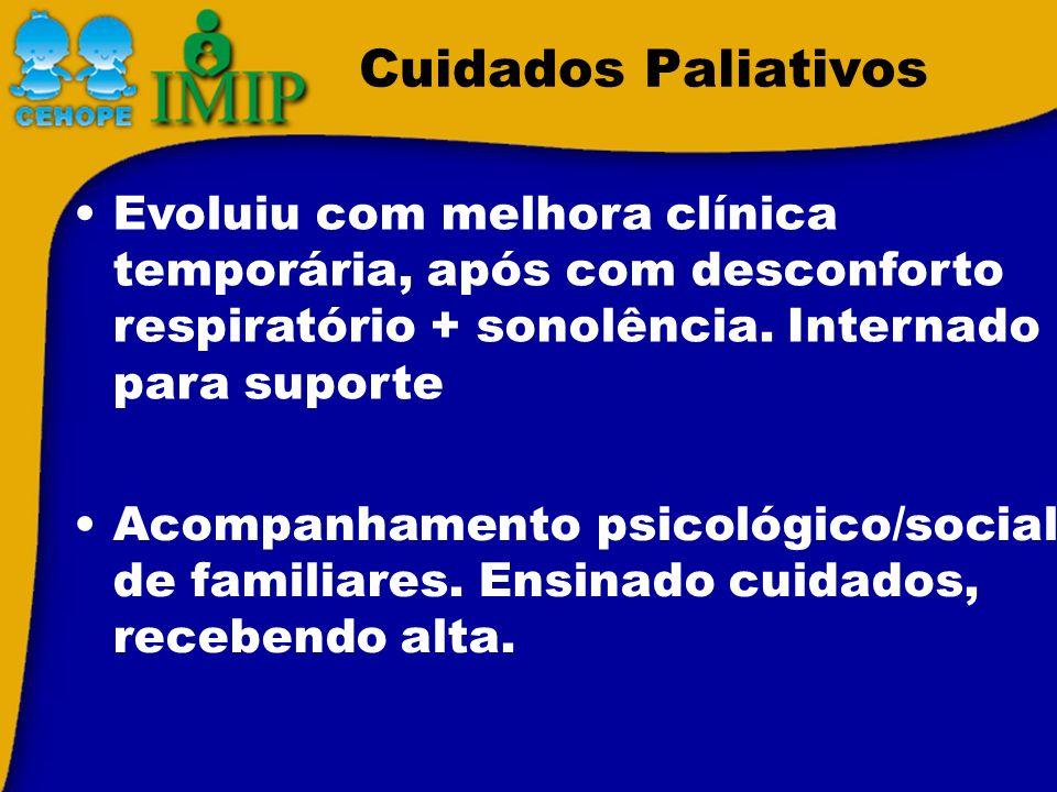 Cuidados Paliativos Acompanhamento psicológico/social de familiares. Ensinado cuidados, recebendo alta. Evoluiu com melhora clínica temporária, após c