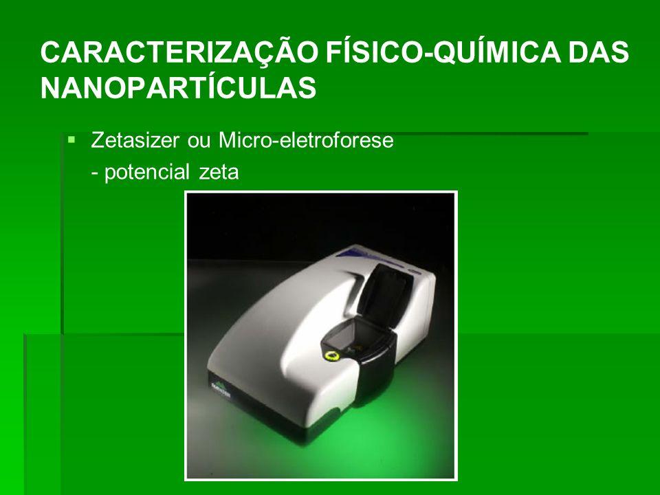 Zetasizer ou Micro-eletroforese - potencial zeta CARACTERIZAÇÃO FÍSICO-QUÍMICA DAS NANOPARTÍCULAS
