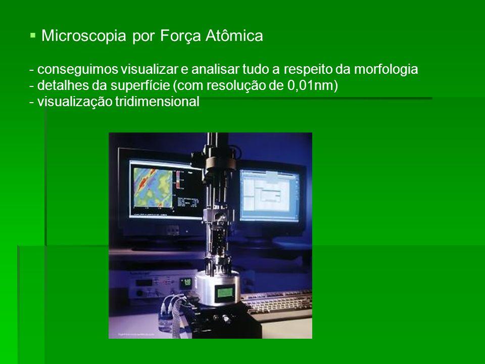Microscopia por Força Atômica - conseguimos visualizar e analisar tudo a respeito da morfologia - detalhes da superfície (com resolução de 0,01nm) - v