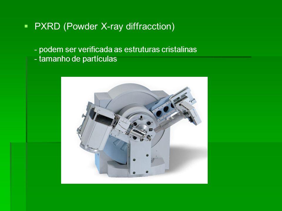 PXRD (Powder X-ray diffracction) - podem ser verificada as estruturas cristalinas - tamanho de partículas