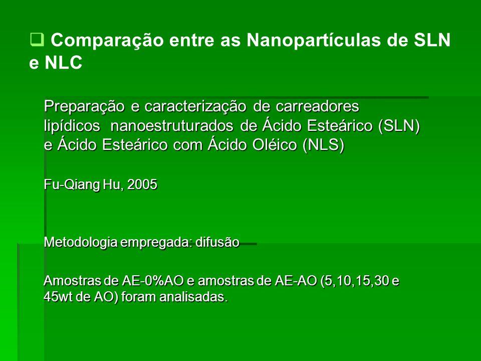 Comparação entre as Nanopartículas de SLN e NLC Preparação e caracterização de carreadores lipídicos nanoestruturados de Ácido Esteárico (SLN) e Ácido