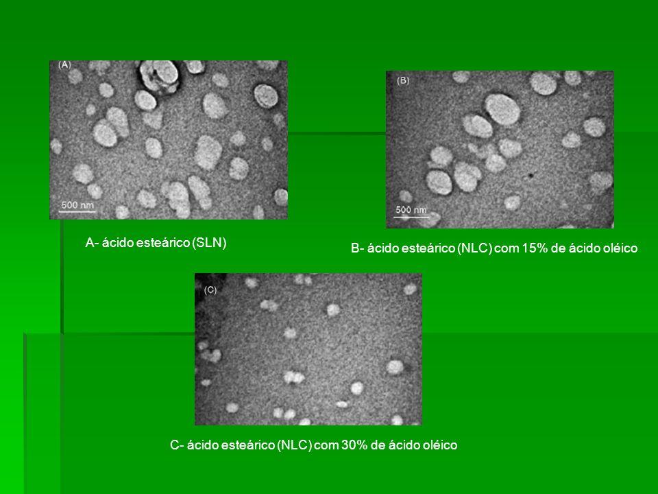 A- ácido esteárico (SLN) B- ácido esteárico (NLC) com 15% de ácido oléico C- ácido esteárico (NLC) com 30% de ácido oléico