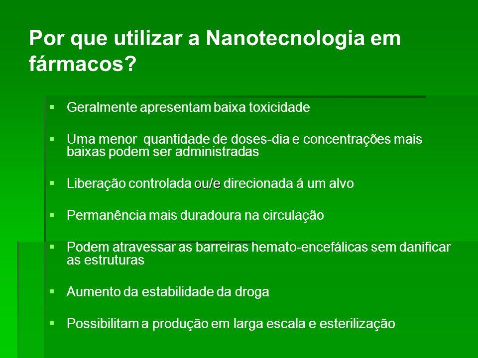 Por que utilizar a Nanotecnologia em fármacos? Geralmente apresentam baixa toxicidade Uma menor quantidade de doses-dia e concentrações mais baixas po