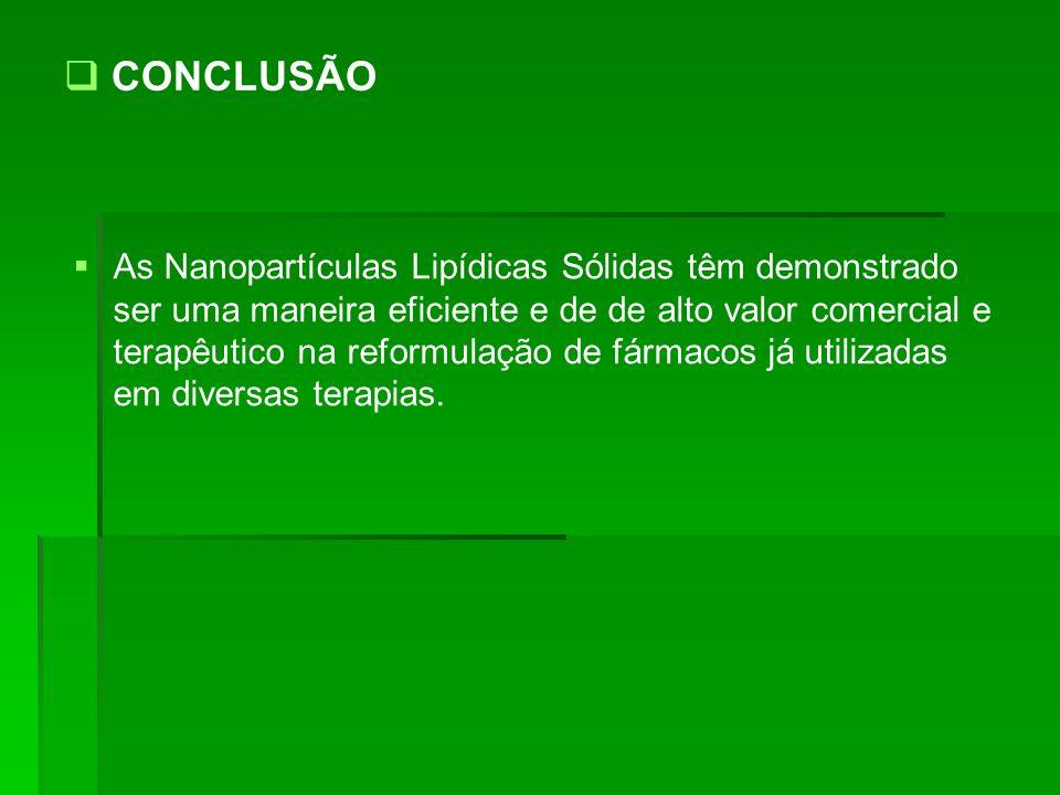 CONCLUSÃO As Nanopartículas Lipídicas Sólidas têm demonstrado ser uma maneira eficiente e de de alto valor comercial e terapêutico na reformulação de