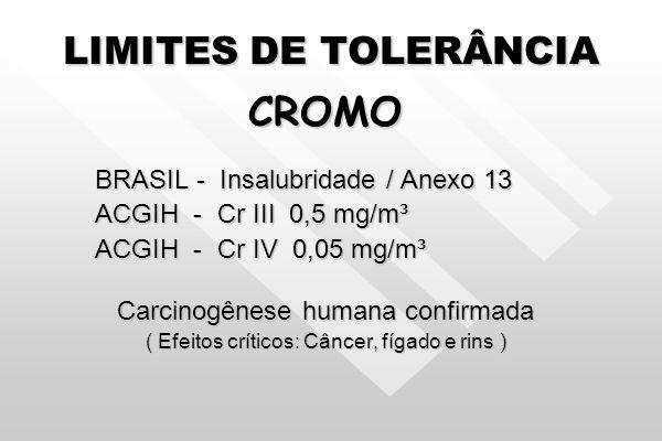 LIMITES DE TOLERÂNCIA 1,3 Butadieno BR 780 ppm USA 2 ppm Suspeito de carcinogênese humana Luttgarde s