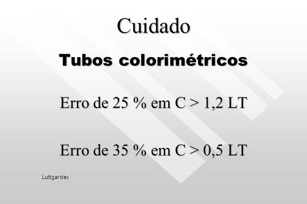 Sempre que uma amostra apresentar concentração superior a 1,25 do Limite de Tolerância – Valor teto ou 1,25 do Valor Máximo, tornam-se desnecessárias