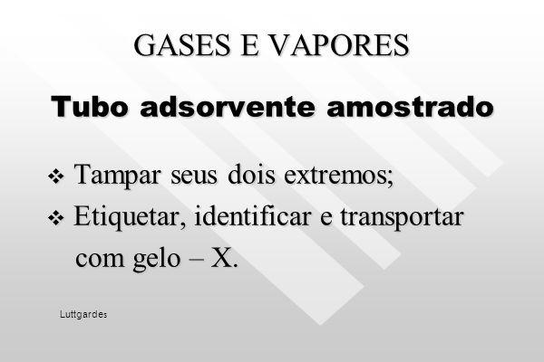 Análise por Cromatografia Gasosa AMOSTRA INVALIDADA Quando a 2ª seção do tubo possuir o contaminante que está sendo analisado, isto significa que o vo