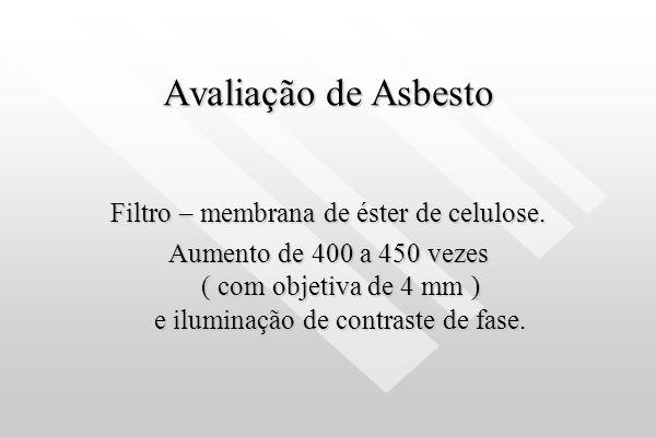 Limite de Tolerância da ACGIH 2001 Todas as formas de asbesto: 0,1 fibras / cm 3