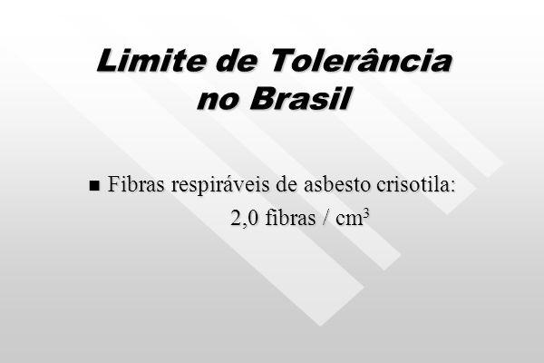 Avaliação de Asbesto Filtro – membrana de éster de celulose. Aumento de 400 a 450 vezes ( com objetiva de 4 mm ) e iluminação de contraste de fase.