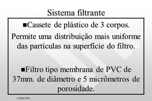 Avaliação de Poeira de Sílica Membrana de PVC de 5 micrômetros. Membrana de PVC de 5 micrômetros. Ciclone. Ciclone. Vazão: 1,7 litros por minuto. Vazã