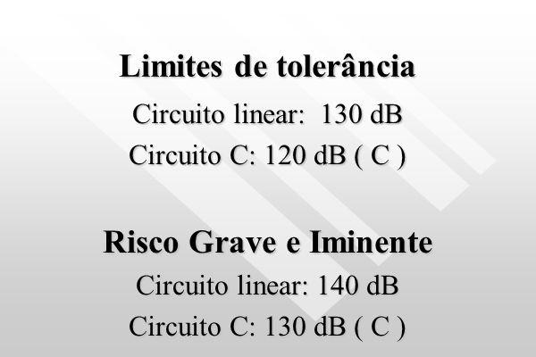 Instrumental Medidor de nível de pressão sonora. IDEAL: Circuito linear e resposta para impacto OPCIONAL: Circuito de resposta rápida (Fast) e circuit