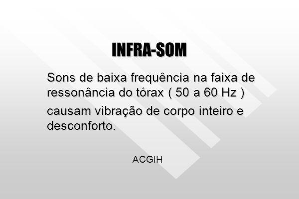 ULTRA-SOM Sons de alta frequência na faixa de 10 a 20 KHz, de 75 a 105 db, causam incômodo subjetivo e desconforto. ACGIH