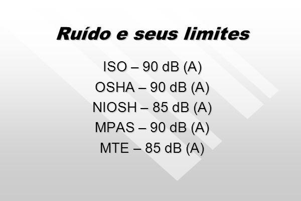 Ruído e seus limites ISO – 90 dB (A) OSHA – 90 dB (A) NIOSH – 85 dB (A) MPAS – 90 dB (A) MTE – 85 dB (A)