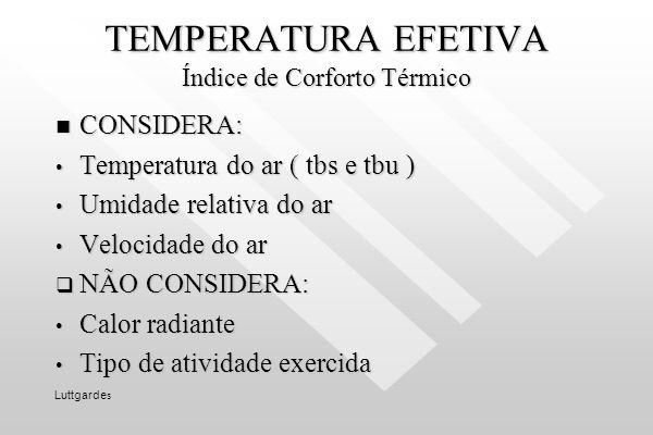 Avaliação de Conforto Térmico A equação do conforto térmico é complexa e de difícil utilização. Fanger a representou em 28 Diagramas de Conforto. Álva