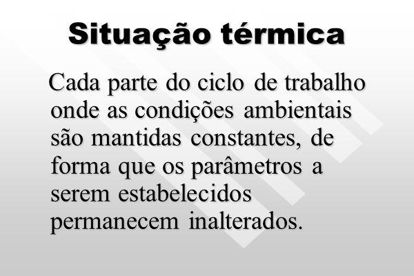 Deve ser determinado o IBUTG para cada situação térmica. Deve ser determinado o IBUTG para cada situação térmica.