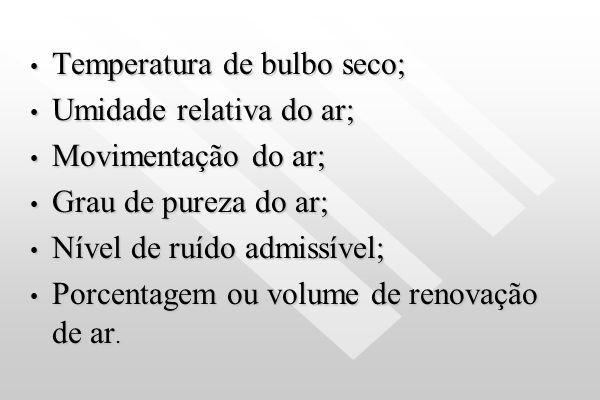 Ar condicionado Condições que devem coexistir nos recintos NBR 6401 Luttgarde s